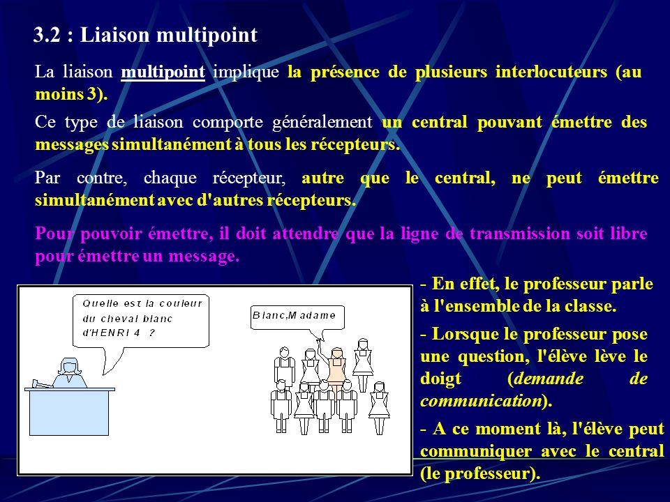 3.2 : Liaison multipoint La liaison multipoint implique la présence de plusieurs interlocuteurs (au moins 3). Ce type de liaison comporte généralement
