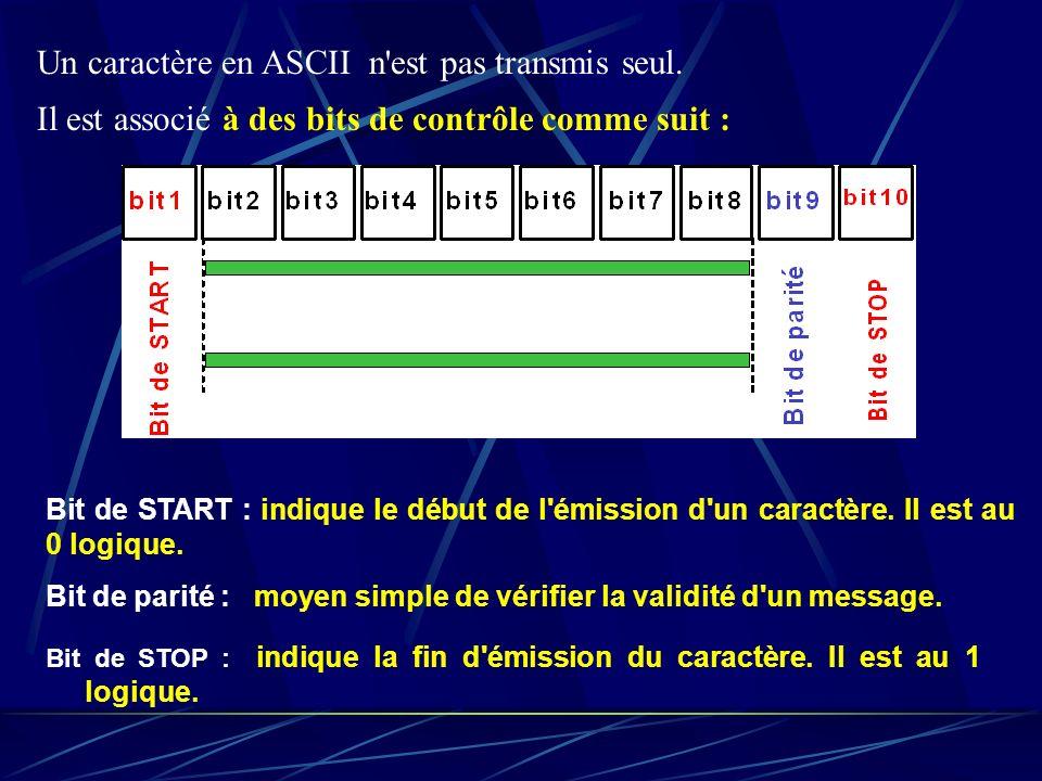 Un caractère en ASCII n'est pas transmis seul. Il est associé à des bits de contrôle comme suit : Bit de STOP : indique la fin d'émission du caractère