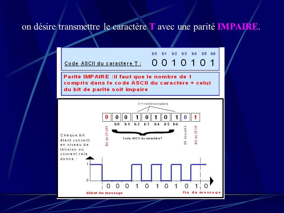 on désire transmettre le caractère T avec une parité IMPAIRE.