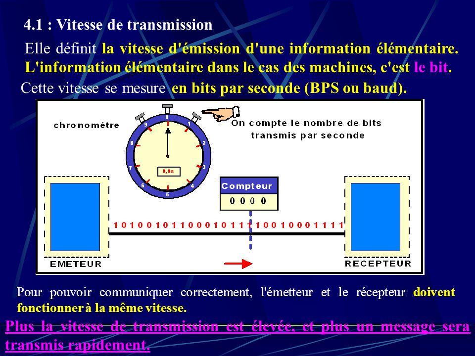 4.1 : Vitesse de transmission Elle définit la vitesse d'émission d'une information élémentaire. L'information élémentaire dans le cas des machines, c'