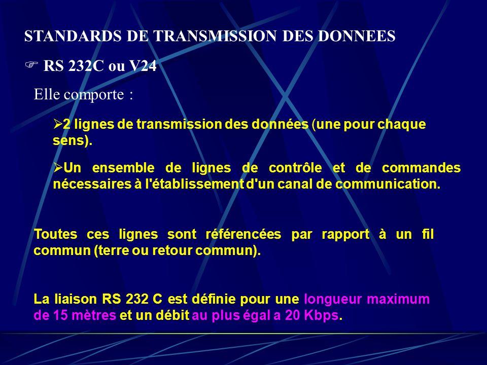 STANDARDS DE TRANSMISSION DES DONNEES RS 232C ou V24 La liaison RS 232 C est définie pour une longueur maximum de 15 mètres et un débit au plus égal a