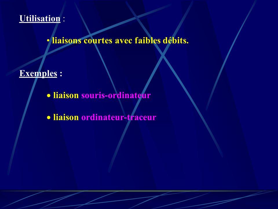 liaison ordinateur-traceur Utilisation : liaisons courtes avec faibles débits. Exemples : liaison souris-ordinateur