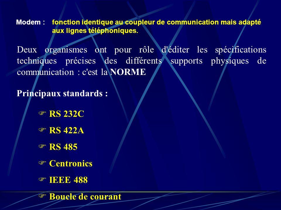Principaux standards : RS 232C RS 422A RS 485 Centronics IEEE 488 Boucle de courant fonction identique au coupleur de communication mais adapté aux li