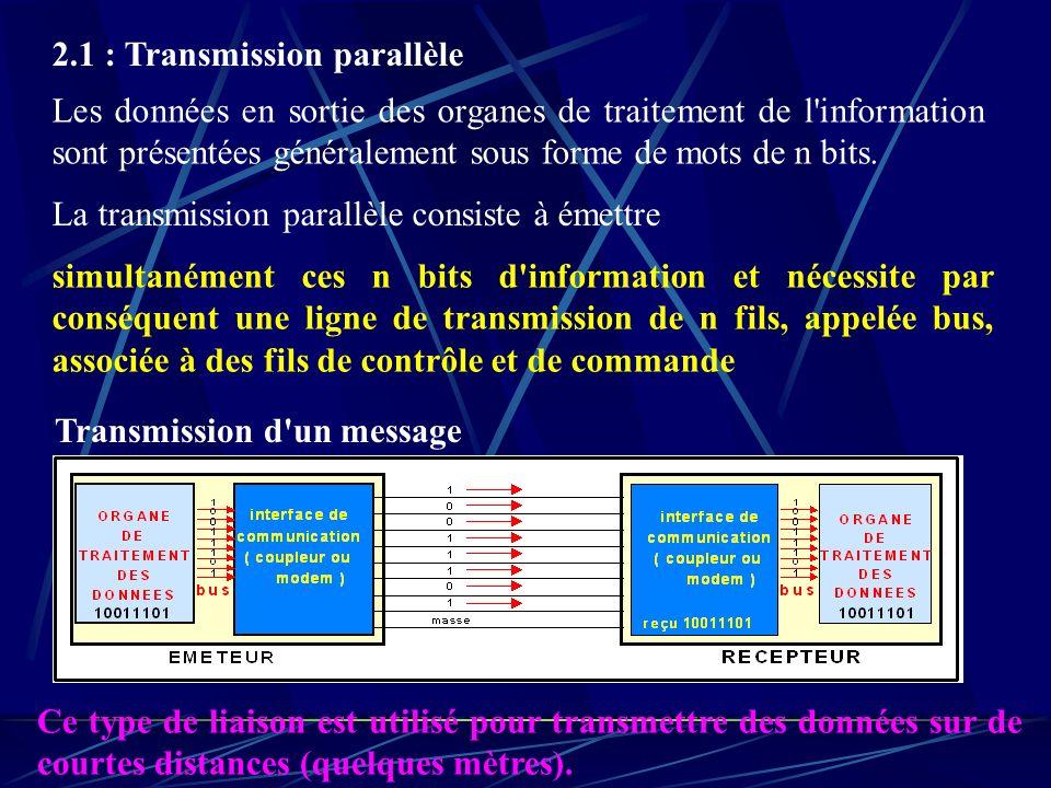2.1 : Transmission parallèle Les données en sortie des organes de traitement de l'information sont présentées généralement sous forme de mots de n bit
