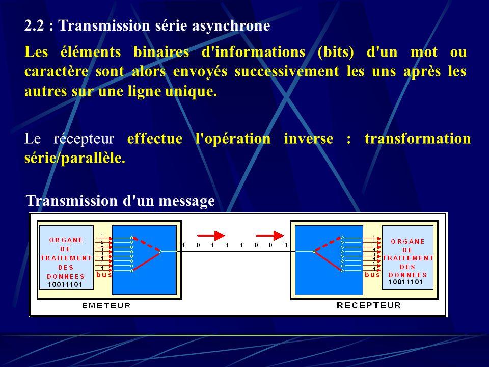 2.2 : Transmission série asynchrone Les éléments binaires d'informations (bits) d'un mot ou caractère sont alors envoyés successivement les uns après