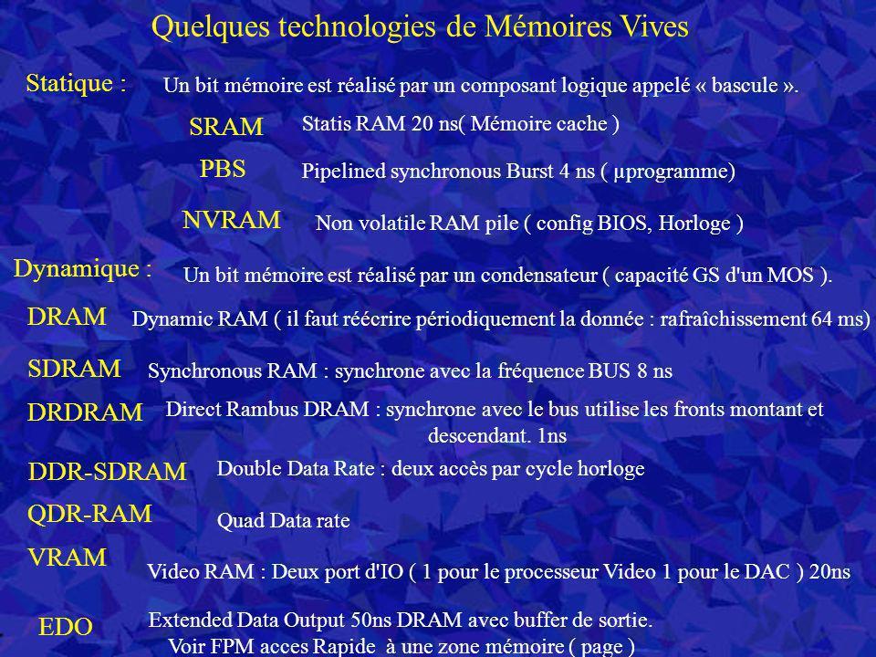 Quelques technologies de Mémoires Vives Statique : SRAM PBS NVRAM Dynamique : DRAM SDRAM DRDRAM DDR-SDRAM QDR-RAM VRAM EDO Un bit mémoire est réalisé