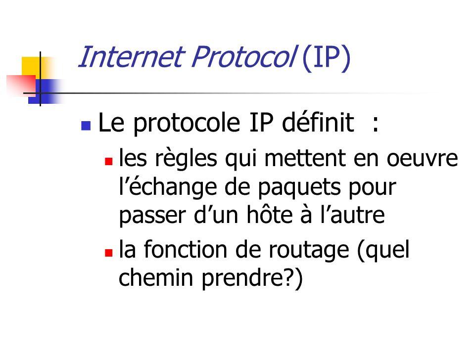 Le datagramme IP L unité de transfert de base dans un réseau internet est le datagramme (généralement appelé paquet IP) qui est constitué d un entête et d un champ de données.