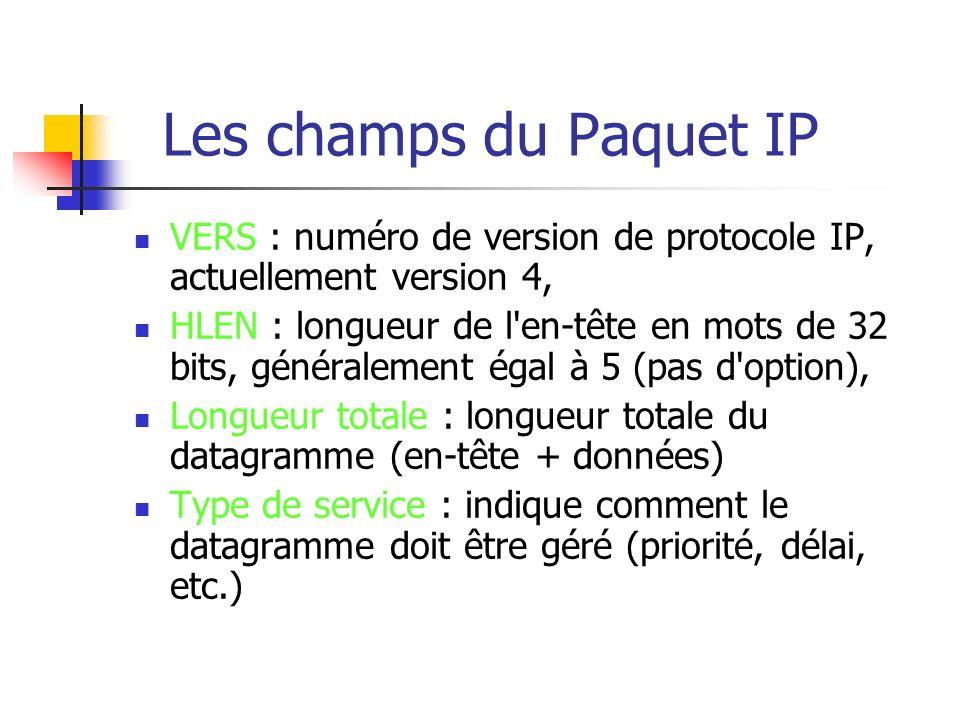 Les champs du Paquet IP VERS : numéro de version de protocole IP, actuellement version 4, HLEN : longueur de l'en-tête en mots de 32 bits, généralemen