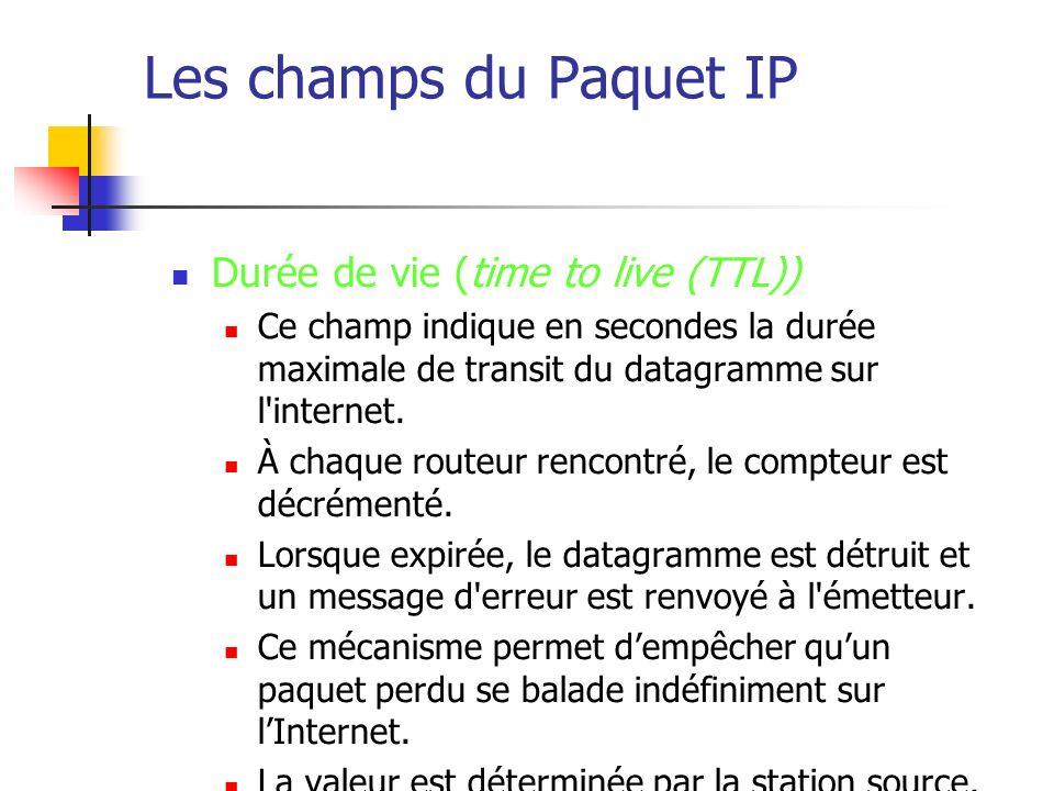 Les champs du Paquet IP Protocole Ce champ identifie le protocole de niveau supérieur dont le message est véhiculé dans le champ données du datagramme : 6 : TCP 17 : UDP 1 : ICMP