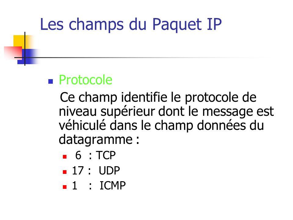 Les champs du Paquet IP Protocole Ce champ identifie le protocole de niveau supérieur dont le message est véhiculé dans le champ données du datagramme