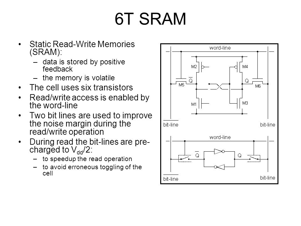 6T SRAM Static Read-Write Memories (SRAM): –data is stored by positive feedback –the memory is volatile The cell uses six transistors Read/write acces
