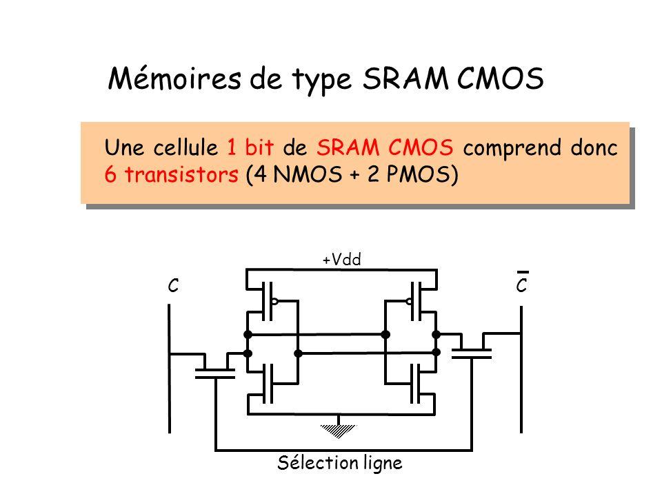 Mémoires de type SRAM CMOS +Vdd Une cellule 1 bit de SRAM CMOS comprend donc 6 transistors (4 NMOS + 2 PMOS) CC Sélection ligne