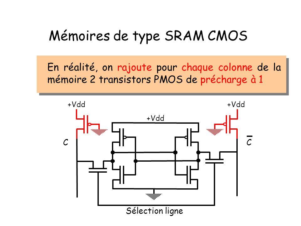 Mémoires de type SRAM CMOS +Vdd CC Sélection ligne En réalité, on rajoute pour chaque colonne de la mémoire 2 transistors PMOS de précharge à 1 +Vdd