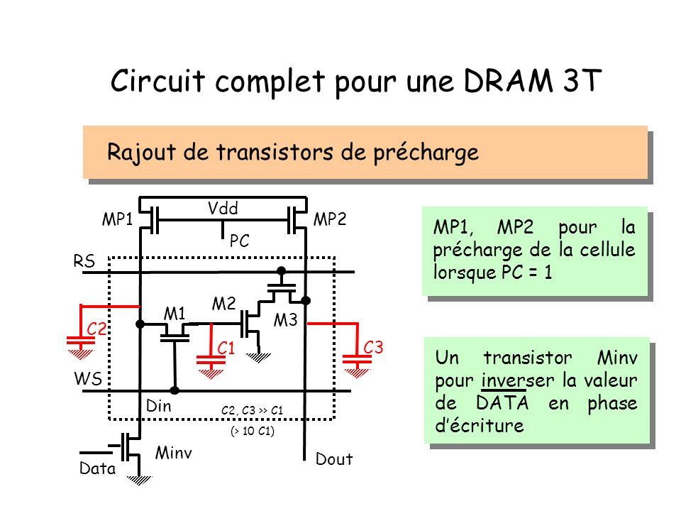 Circuit complet pour une DRAM 3T Rajout de transistors de précharge RS Din Dout WS C1 PC Vdd Data M1 M2 M3 MP1, MP2 pour la précharge de la cellule lo