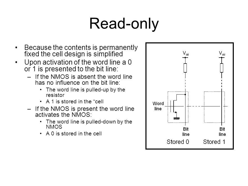 ROM basées sur des NOR R1R1 R2R2 R3R3 R4R4 C1C1 C2C2 C3C3 C4C4 Vcc Circuit de type pseudo NMOS utilisant un PMOS de charge par colonne Mémorisation dune valeur à une adresse particulière par la présence ou non dun transistor NMOS Ex :