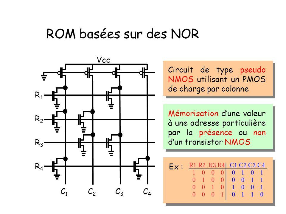 ROM basées sur des NAND R1R1 R2R2 R3R3 R4R4 C1C1 C2C2 C3C3 C4C4 Vcc Circuit de type pseudo NMOS utilisant un NMOS à déplétion par colonne Mémorisation dune valeur à une adresse particulière par la présence ou non dun transistor NMOS Ex :