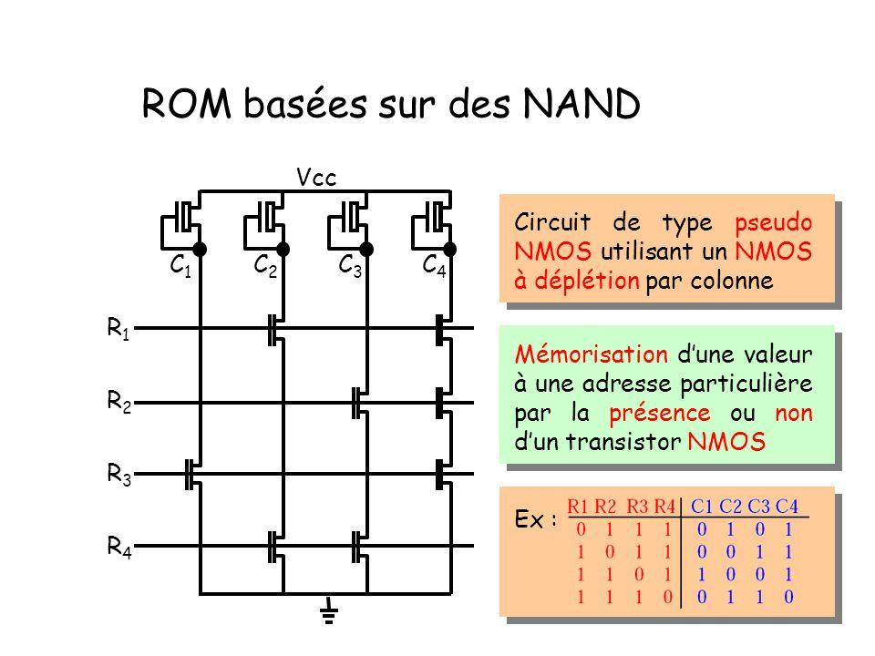 Circuit complet pour une DRAM 3T Rajout de transistors de précharge RS Din Dout WS C1 PC Vdd Data M1 M2 M3 MP1, MP2 pour la précharge de la cellule lorsque PC = 1 MP1 MP2 Un transistor Minv pour inverser la valeur de DATA en phase décriture Minv C3 C2 C2, C3 >> C1 (> 10 C1)