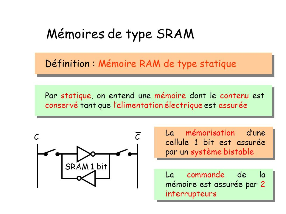 6T SRAM Static Read-Write Memories (SRAM): –data is stored by positive feedback –the memory is volatile The cell uses six transistors Read/write access is enabled by the word-line Two bit lines are used to improve the noise margin during the read/write operation During read the bit-lines are pre- charged to V dd /2: –to speedup the read operation –to avoid erroneous toggling of the cell