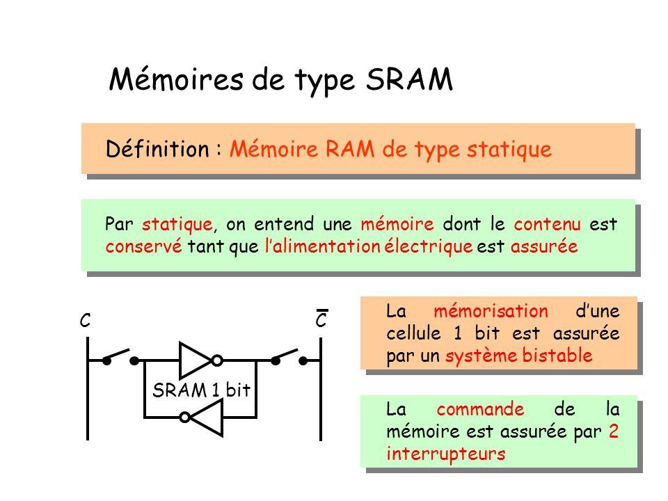 Mémoires de type SRAM Définition : Mémoire RAM de type statique Par statique, on entend une mémoire dont le contenu est conservé tant que lalimentatio