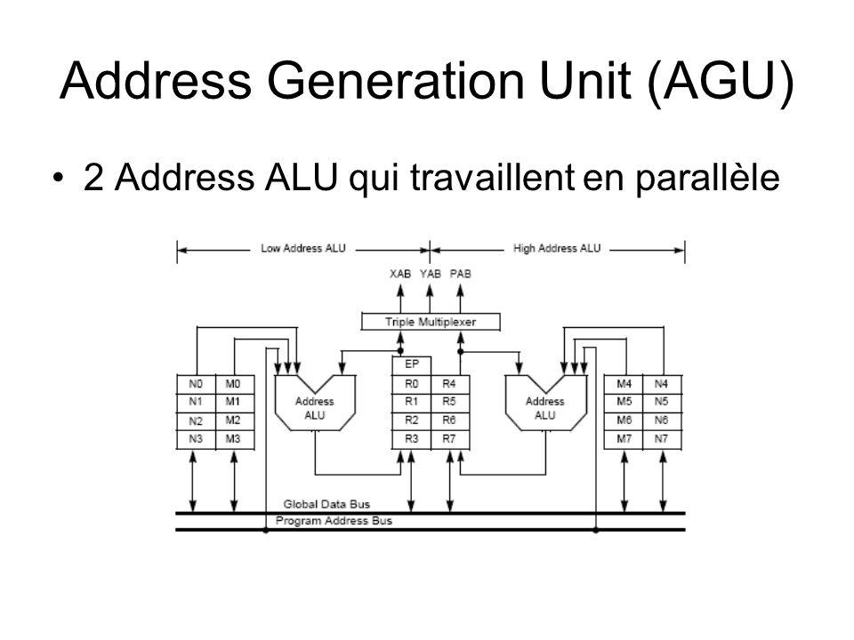Address Generation Unit (AGU) 2 Address ALU qui travaillent en parallèle