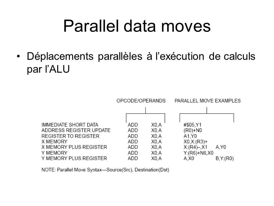 Parallel data moves Déplacements parallèles à lexécution de calculs par lALU