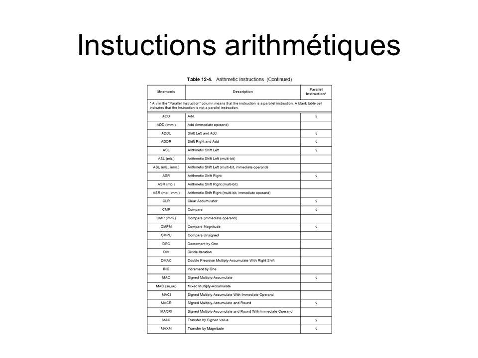 Instuctions arithmétiques
