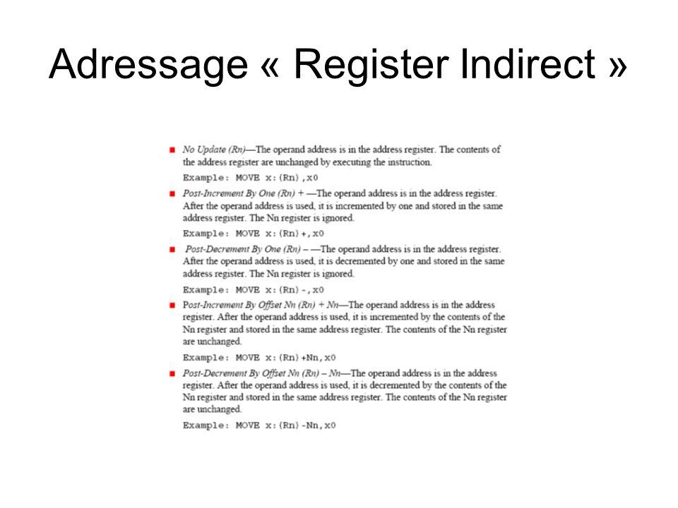 Adressage « Register Indirect »