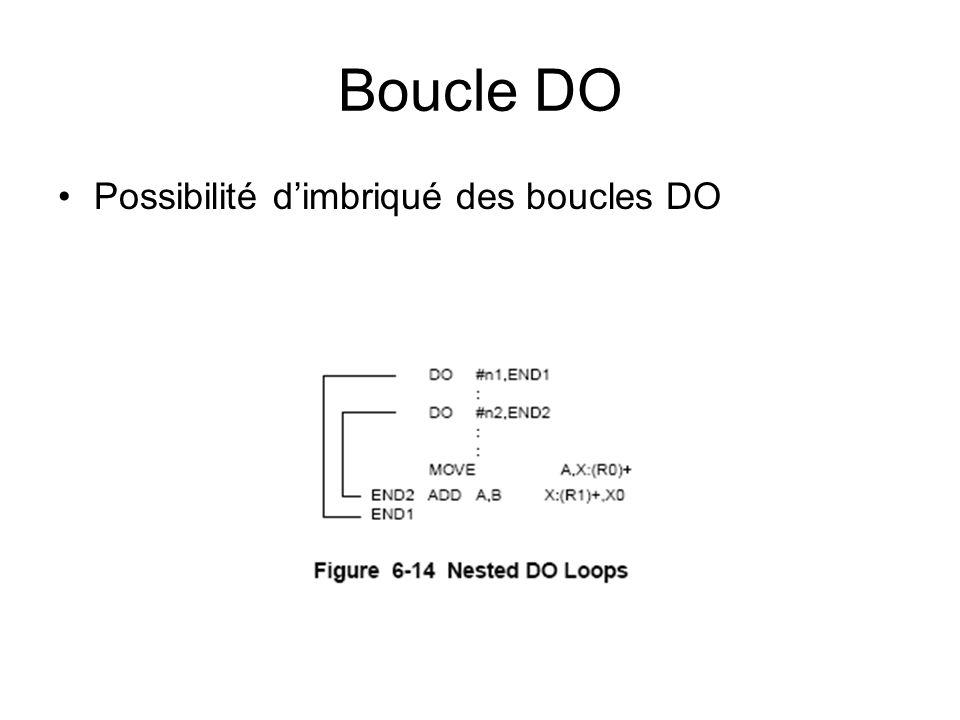 Boucle DO Possibilité dimbriqué des boucles DO