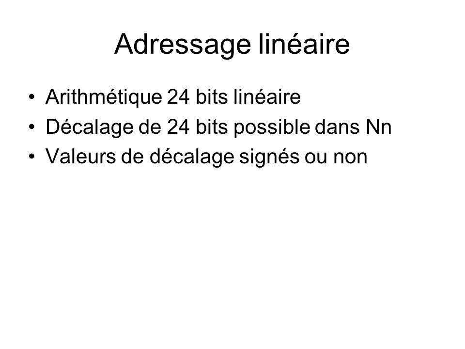 Adressage linéaire Arithmétique 24 bits linéaire Décalage de 24 bits possible dans Nn Valeurs de décalage signés ou non