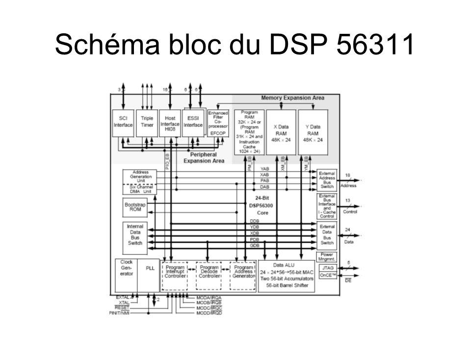 Schéma bloc du DSP 56311