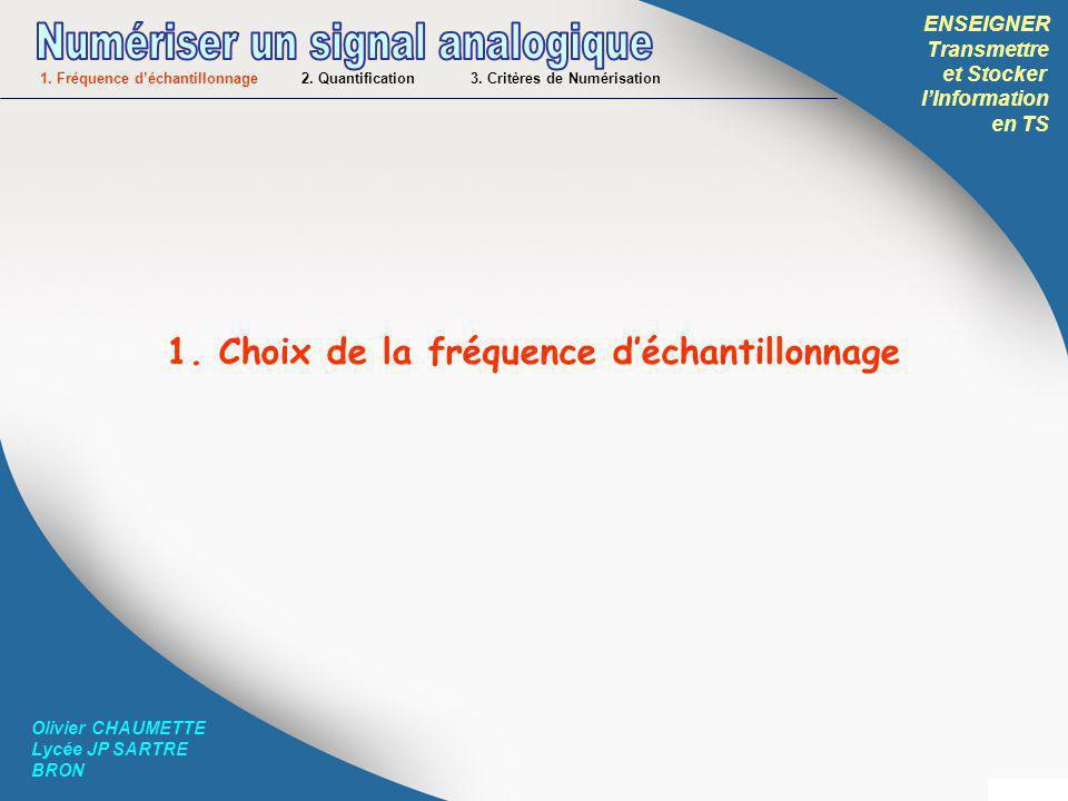 ENSEIGNER Transmettre et Stocker lInformation en TS Olivier CHAUMETTE Lycée JP SARTRE BRON 1. Choix de la fréquence déchantillonnage 1. Fréquence déch