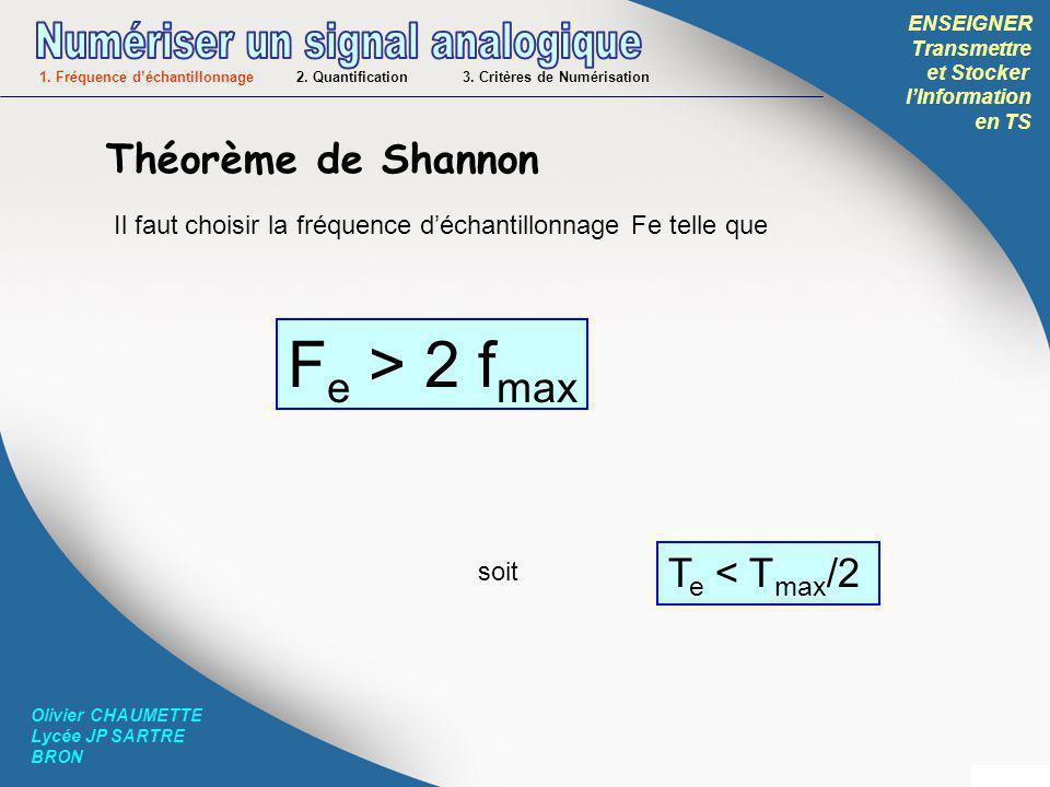 ENSEIGNER Transmettre et Stocker lInformation en TS Olivier CHAUMETTE Lycée JP SARTRE BRON Théorème de Shannon F e > 2 f max T e < T max /2 Il faut ch