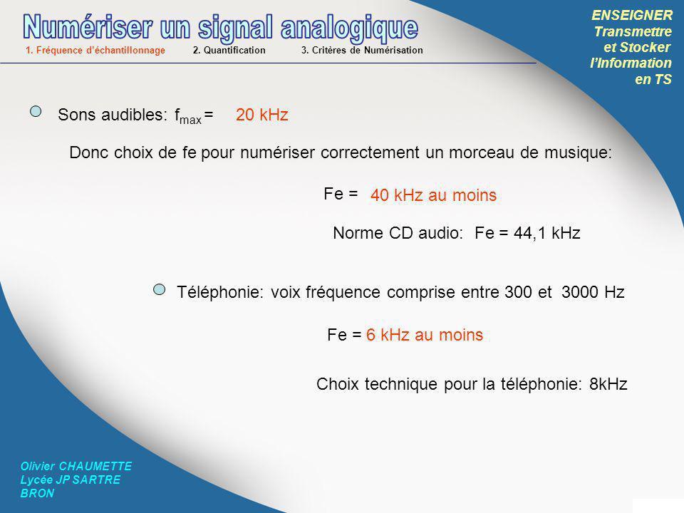 ENSEIGNER Transmettre et Stocker lInformation en TS Olivier CHAUMETTE Lycée JP SARTRE BRON Sons audibles: f max =20 kHz Donc choix de fe pour numérise