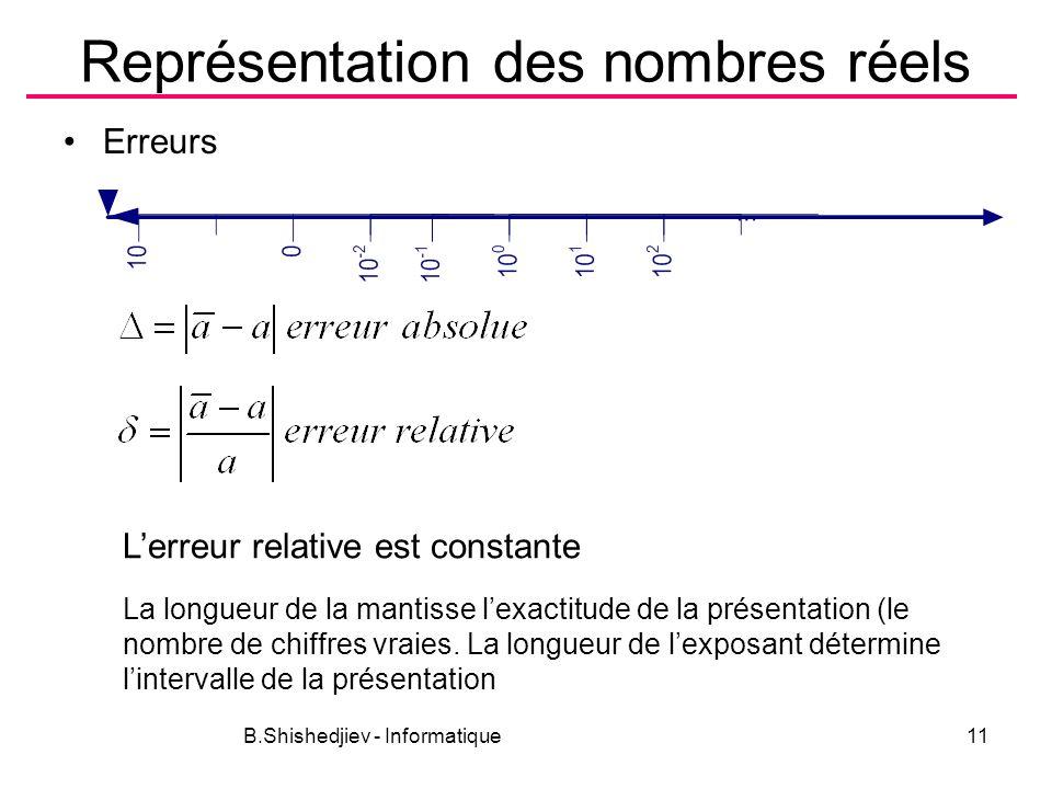 B.Shishedjiev - Informatique11 Représentation des nombres réels Erreurs Lerreur relative est constante La longueur de la mantisse lexactitude de la pr