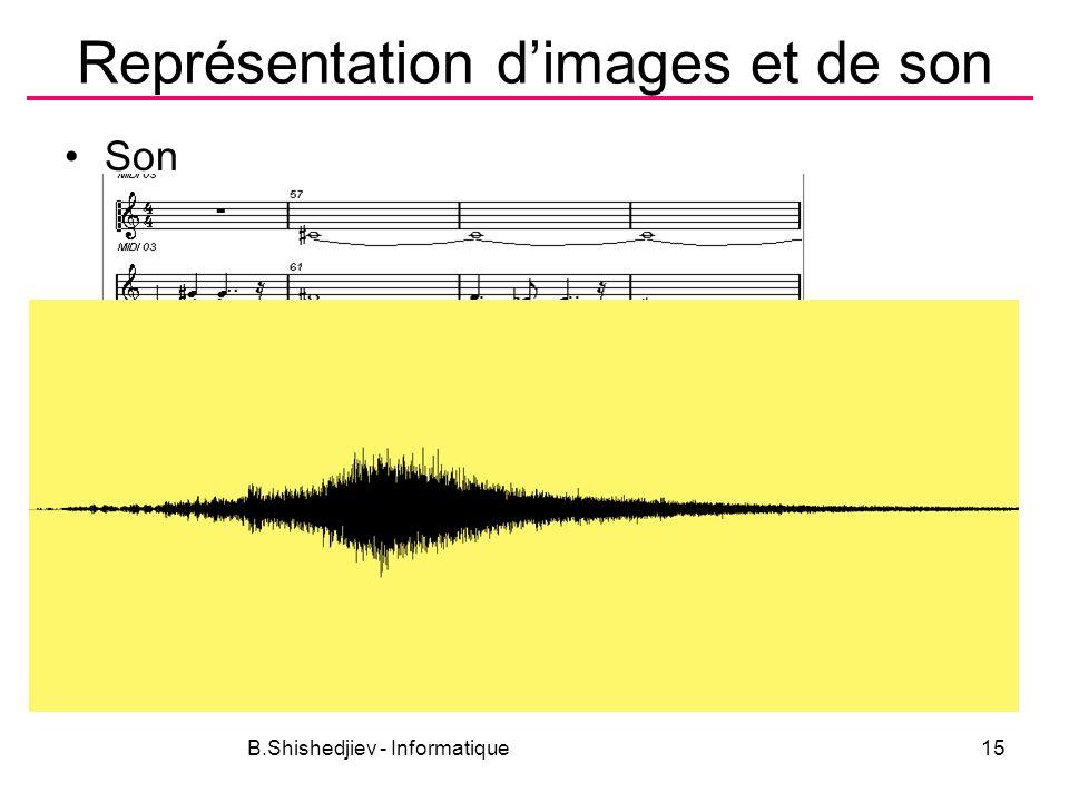 B.Shishedjiev - Informatique15 Représentation dimages et de son Son –MIDI –Son digitalisé