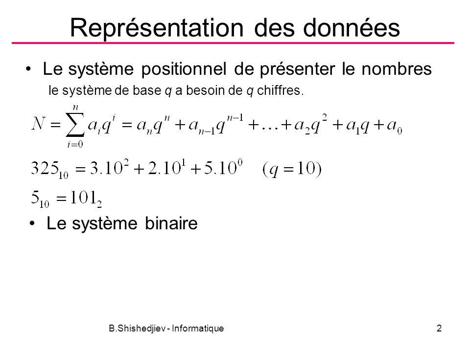 B.Shishedjiev - Informatique2 Représentation des données Le système positionnel de présenter le nombres le système de base q a besoin de q chiffres. L