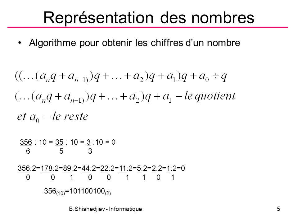 B.Shishedjiev - Informatique5 Représentation des nombres Algorithme pour obtenir les chiffres dun nombre 356 : 10 = 35 : 10 = 3 :10 = 0 6 5 3 356:2=17