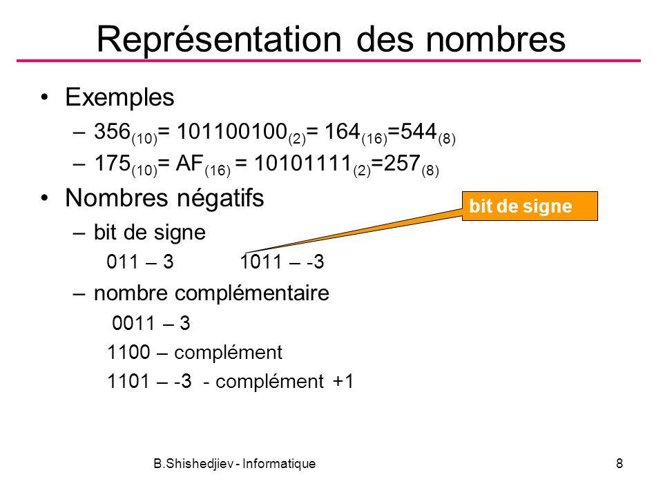 B.Shishedjiev - Informatique8 Représentation des nombres Exemples –356 (10) = 101100100 (2) = 164 (16) =544 (8) –175 (10) = AF (16) = 10101111 (2) =25