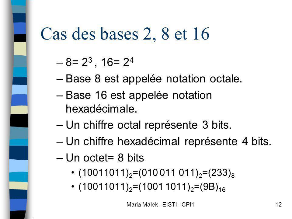 Maria Malek - EISTI - CPI112 Cas des bases 2, 8 et 16 –8= 2 3, 16= 2 4 –Base 8 est appelée notation octale. –Base 16 est appelée notation hexadécimale