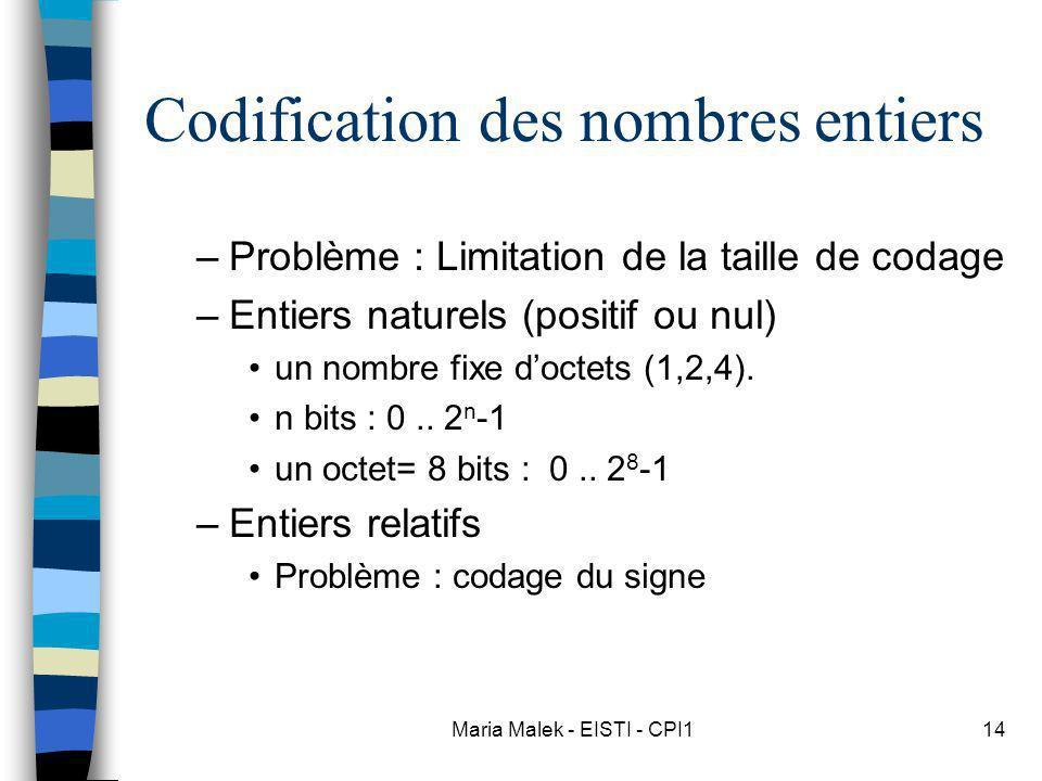 Maria Malek - EISTI - CPI114 Codification des nombres entiers –Problème : Limitation de la taille de codage –Entiers naturels (positif ou nul) un nombre fixe doctets (1,2,4).