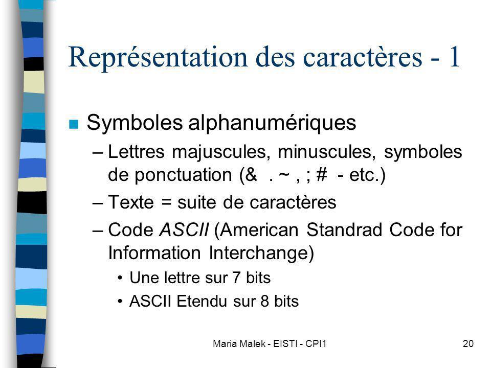 Maria Malek - EISTI - CPI120 Représentation des caractères - 1 n Symboles alphanumériques –Lettres majuscules, minuscules, symboles de ponctuation (&.