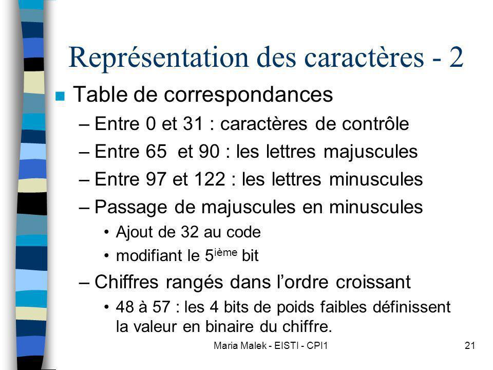 Maria Malek - EISTI - CPI121 Représentation des caractères - 2 n Table de correspondances –Entre 0 et 31 : caractères de contrôle –Entre 65 et 90 : les lettres majuscules –Entre 97 et 122 : les lettres minuscules –Passage de majuscules en minuscules Ajout de 32 au code modifiant le 5 ième bit –Chiffres rangés dans lordre croissant 48 à 57 : les 4 bits de poids faibles définissent la valeur en binaire du chiffre.