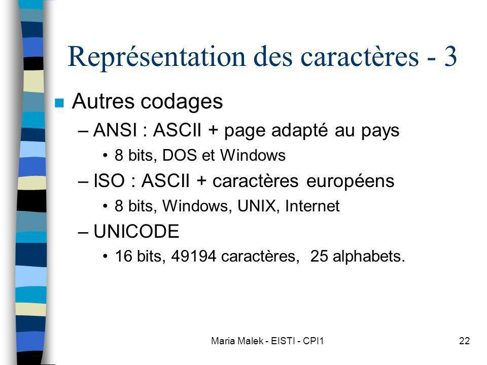 Maria Malek - EISTI - CPI122 Représentation des caractères - 3 n Autres codages –ANSI : ASCII + page adapté au pays 8 bits, DOS et Windows –ISO : ASCI