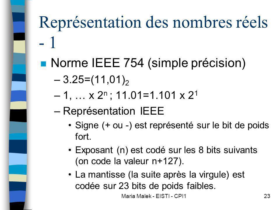 Maria Malek - EISTI - CPI123 Représentation des nombres réels - 1 n Norme IEEE 754 (simple précision) –3.25=(11,01) 2 –1, … x 2 n ; 11.01=1.101 x 2 1