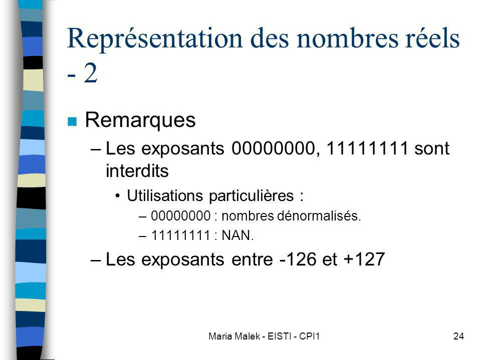 Maria Malek - EISTI - CPI124 Représentation des nombres réels - 2 n Remarques –Les exposants 00000000, 11111111 sont interdits Utilisations particulières : –00000000 : nombres dénormalisés.