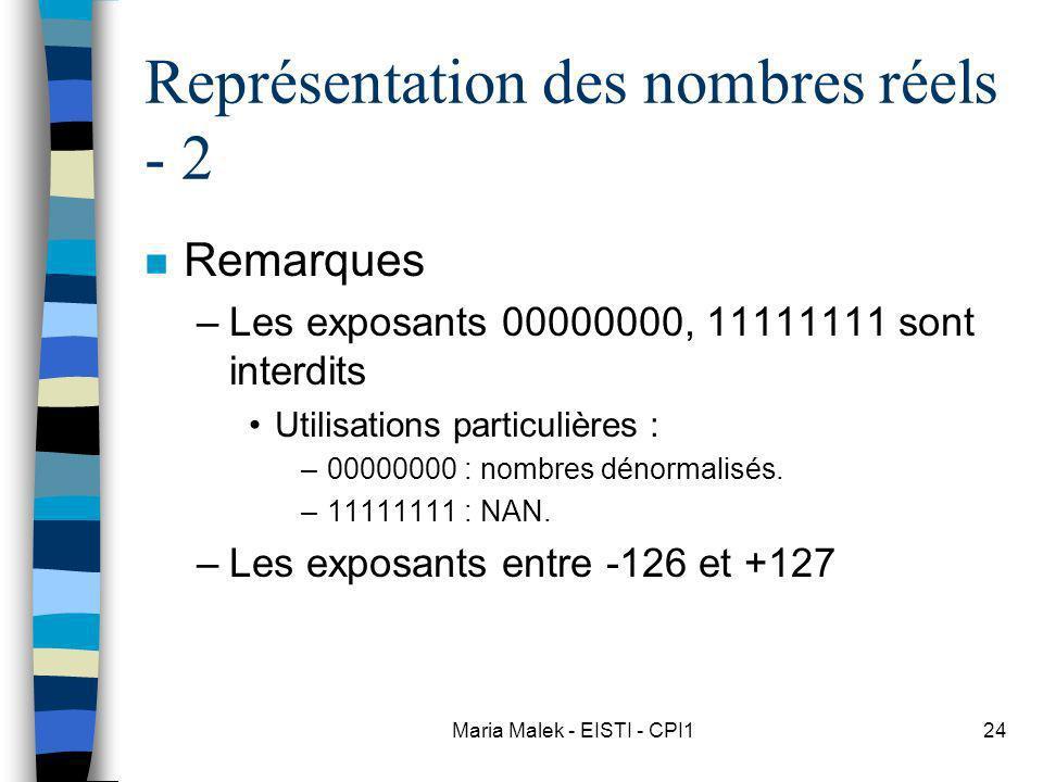 Maria Malek - EISTI - CPI124 Représentation des nombres réels - 2 n Remarques –Les exposants 00000000, 11111111 sont interdits Utilisations particuliè