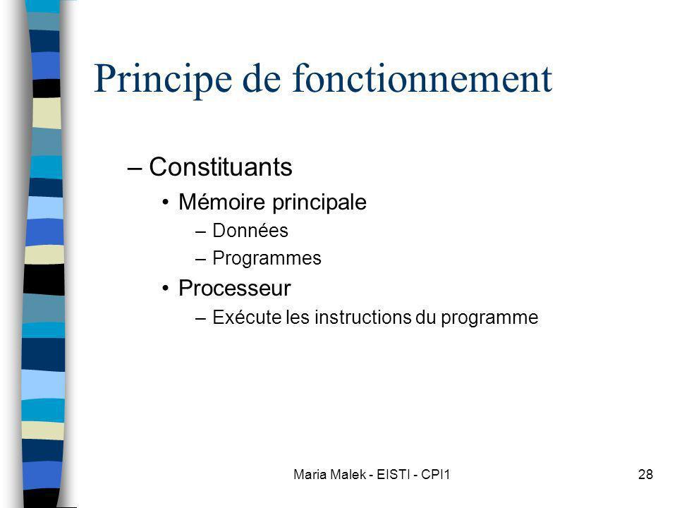 Maria Malek - EISTI - CPI128 Principe de fonctionnement –Constituants Mémoire principale –Données –Programmes Processeur –Exécute les instructions du