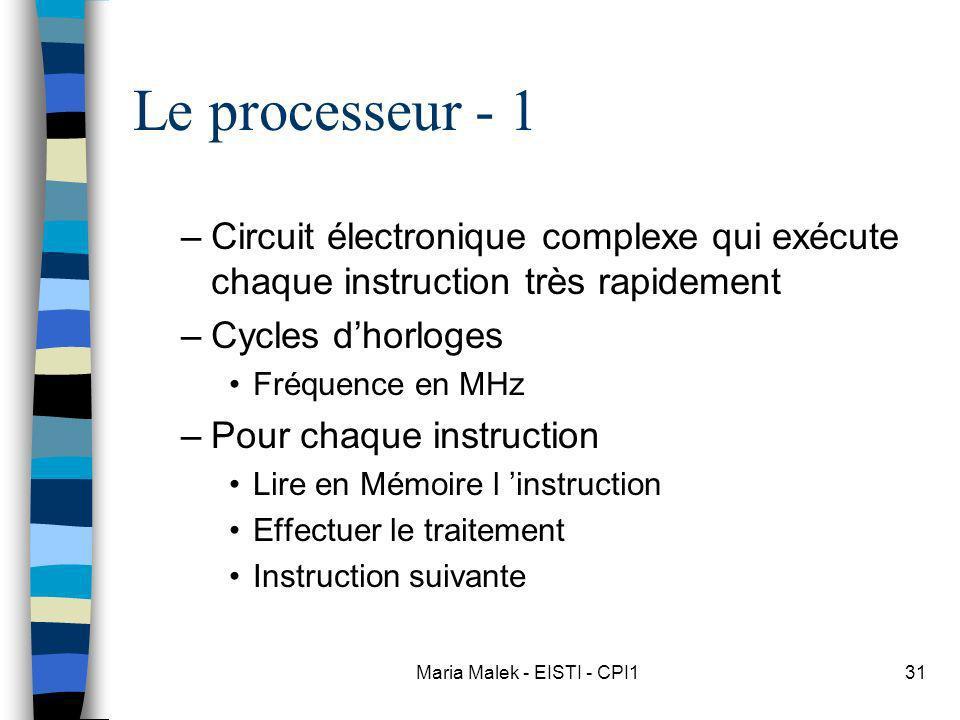 Maria Malek - EISTI - CPI131 Le processeur - 1 –Circuit électronique complexe qui exécute chaque instruction très rapidement –Cycles dhorloges Fréquen