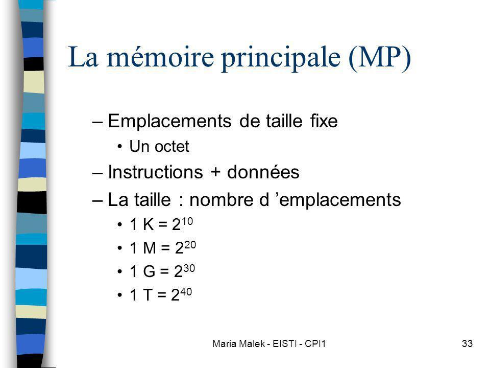 Maria Malek - EISTI - CPI133 La mémoire principale (MP) –Emplacements de taille fixe Un octet –Instructions + données –La taille : nombre d emplacements 1 K = 2 10 1 M = 2 20 1 G = 2 30 1 T = 2 40