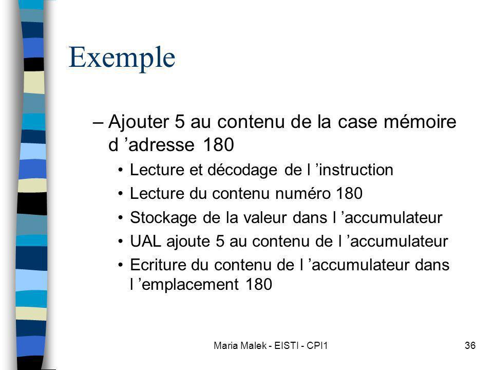 Maria Malek - EISTI - CPI136 Exemple –Ajouter 5 au contenu de la case mémoire d adresse 180 Lecture et décodage de l instruction Lecture du contenu numéro 180 Stockage de la valeur dans l accumulateur UAL ajoute 5 au contenu de l accumulateur Ecriture du contenu de l accumulateur dans l emplacement 180